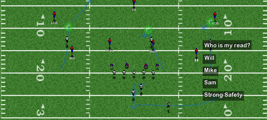 Virtual Coach Football